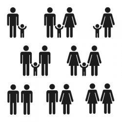 הורות חד מינית, הורות יחידנית והשפעותיהן על התפתחות הילדים