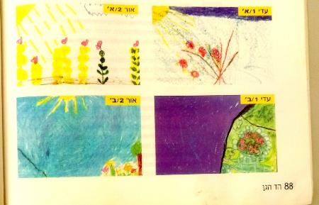 ההתבוננות ציורי ילדים ערוך
